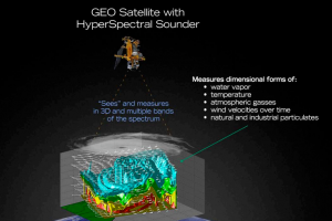 GeoMetWatch hyperspectral atmospheric sounder