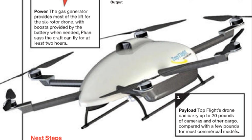 Businessweek: hybrid drones